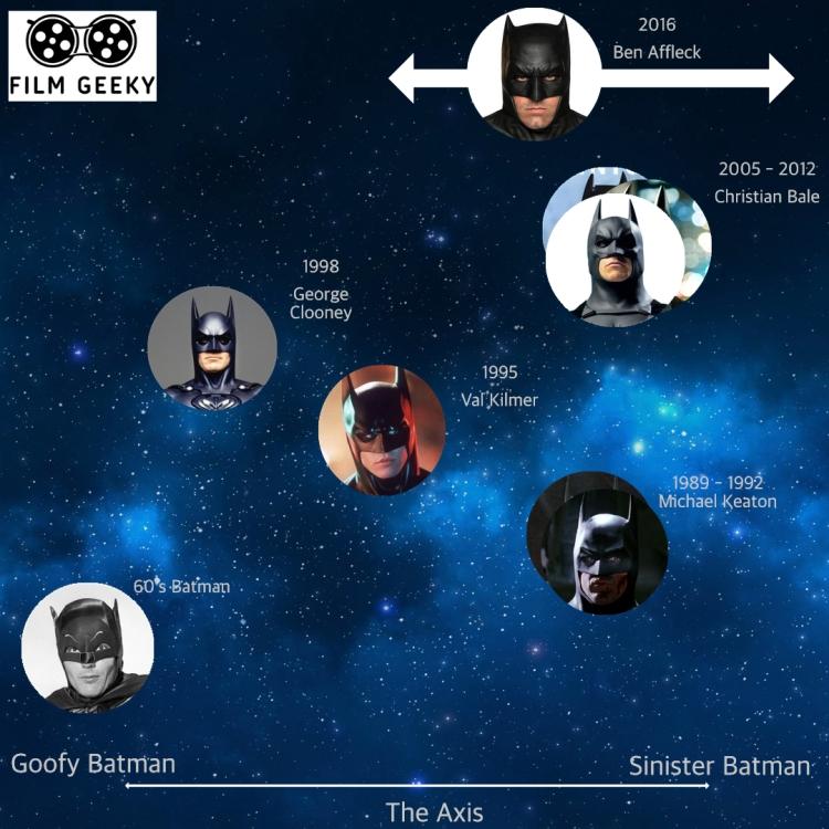 Batman Axis