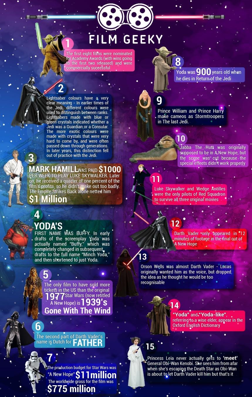 starwars theeme info-01 (2).jpg